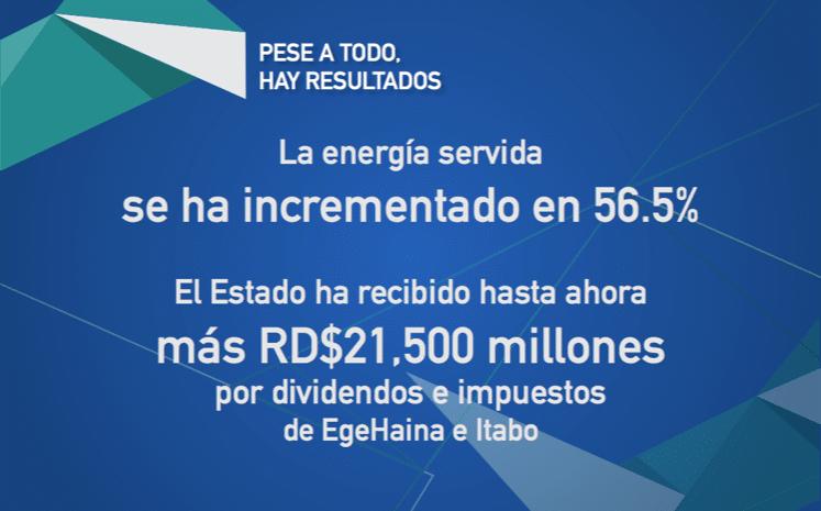 Lecciones aprendidas en el sector eléctrico desde la capitalización -Isa Conde Ministro de Energía y Minas